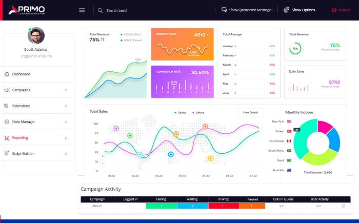 Dialler Reporting & Analytics - Primo Dialler | Hosted